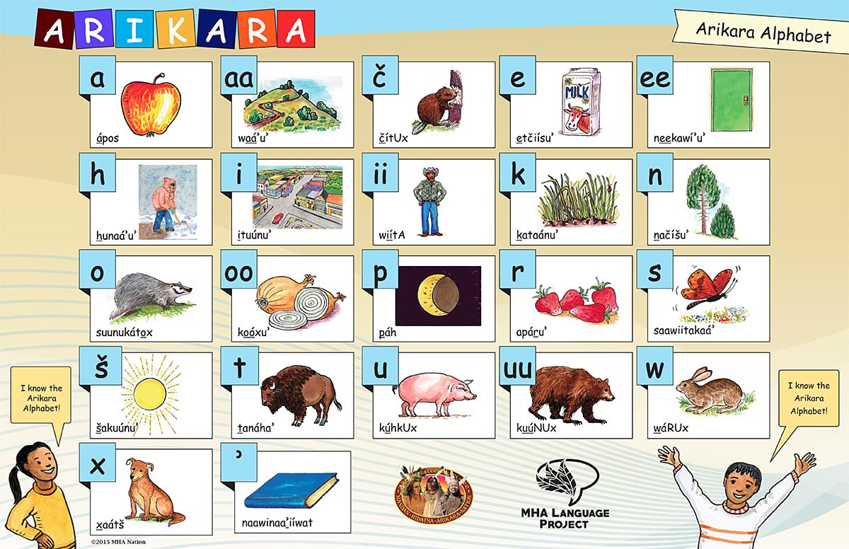 Arikara language
